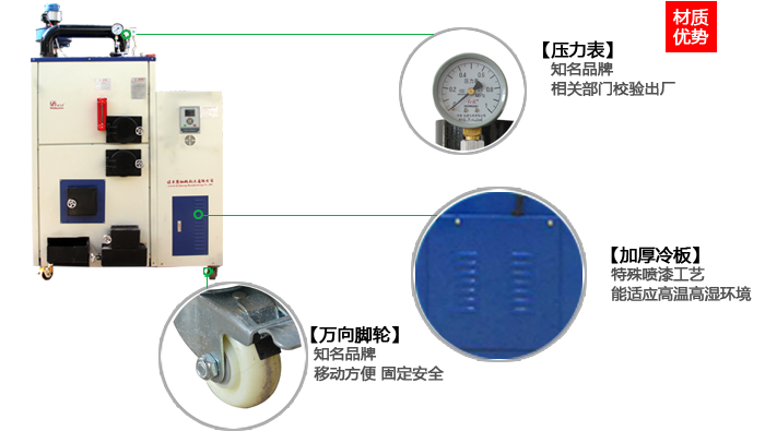 30-100公斤全自动生物质蒸汽发生器结构